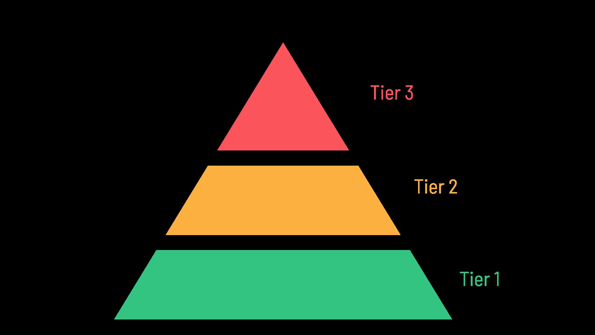 BrM slides template elements (53)