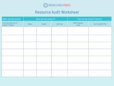 Resource Audit Worksheet