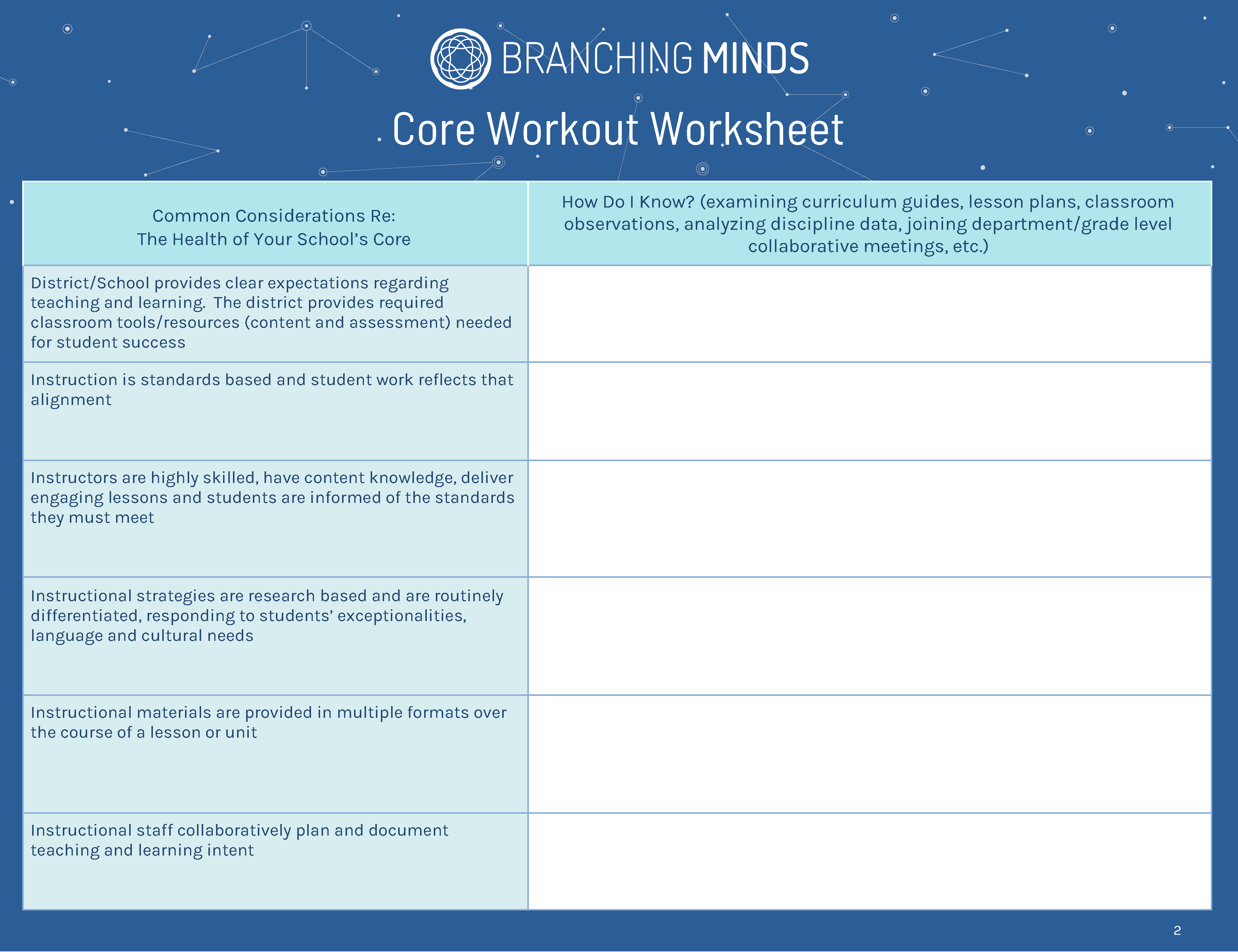 Core Workout Worksheet for MTSS