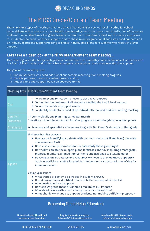 Generic MTSS Grade_Content Team Meeting Downloadable-2