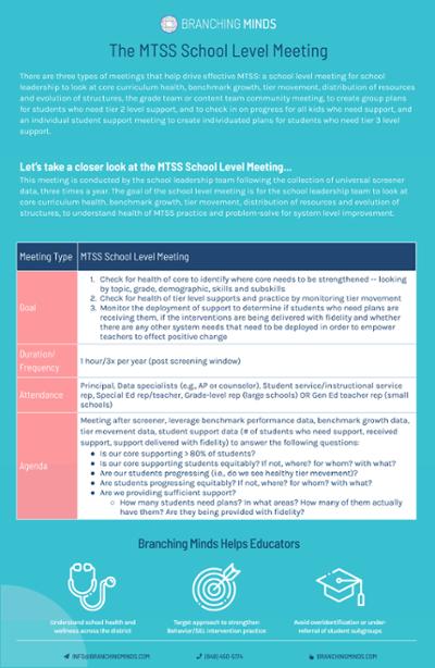 Generic MTSS School Level Meeting Downloadable (1)-1-1
