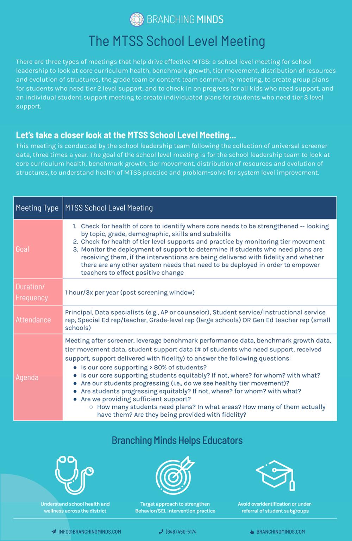 Generic MTSS School Level Meeting Downloadable (1)-2