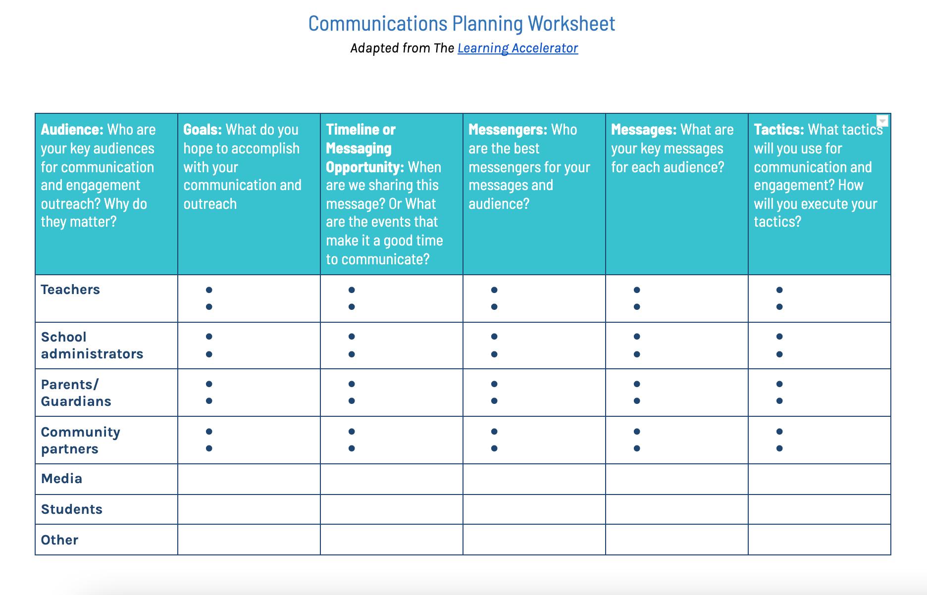 Communications planning worksheet