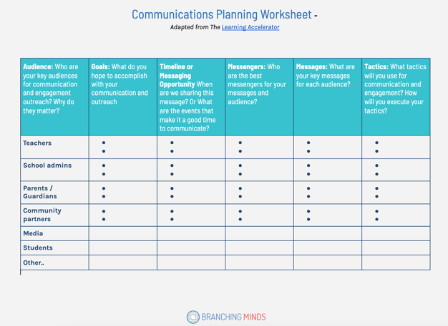 coms planning worksheet
