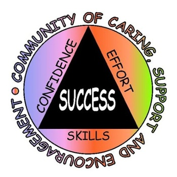 The+Student+Success+Skills+(SSS)+Program+focuses+on+developing+key+skills+in+an+environment+of+caring,+support,+and+encouragement+that+increases+student+confidence+and+effort+contributing+to+student+success--1
