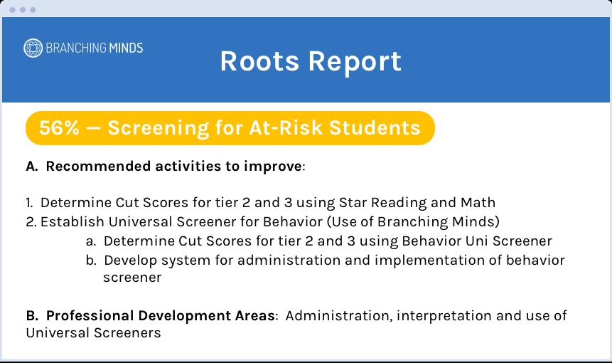 56% Screening At-Risk Students