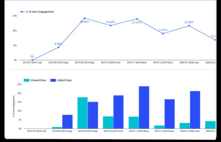BrM Analytics