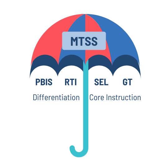 The MTSS Umpbrella