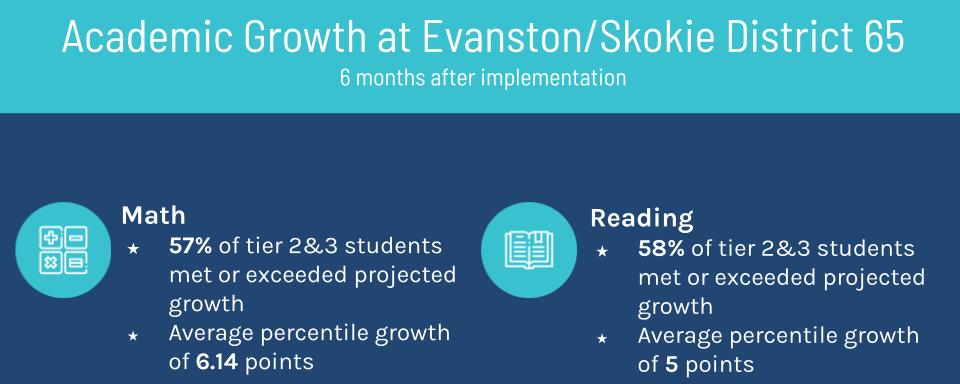 Evanston skokie impact-1